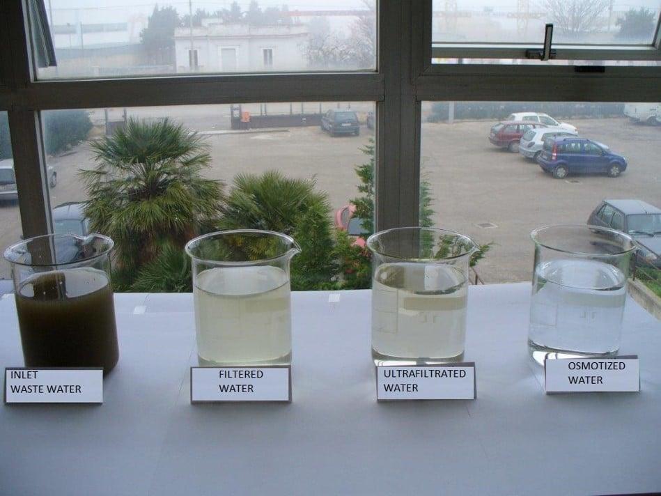 esempi acqua osmosi